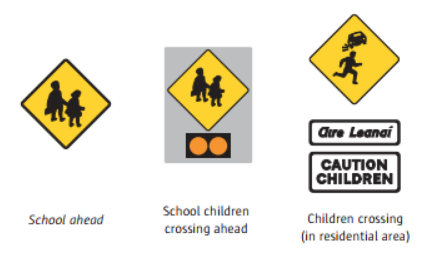 Warning signs for schools and kids